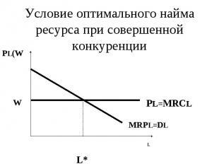 Условие оптимального найма ресурса при совершенной конкуренции PL=MRCL MRPL=DL