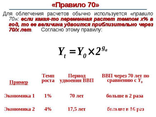 «Правило 70» Для облегчения расчетов обычно используется «правило 70»: если какая-то переменная растет темпом х% в год, то ее величина удвоится приблизительно через 70/х лет. Согласно этому правилу: