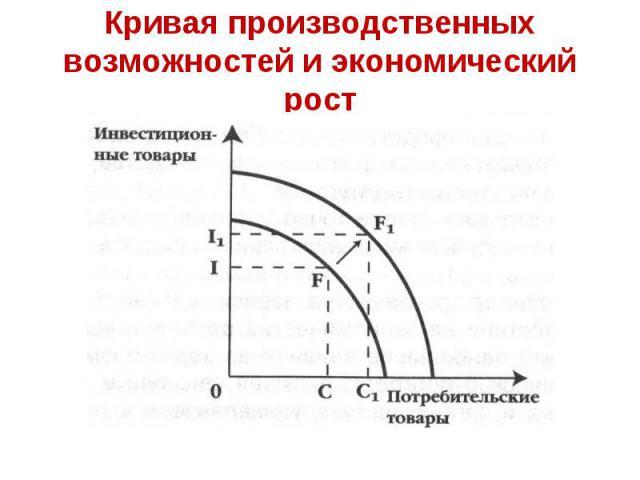 Кривая решебник
