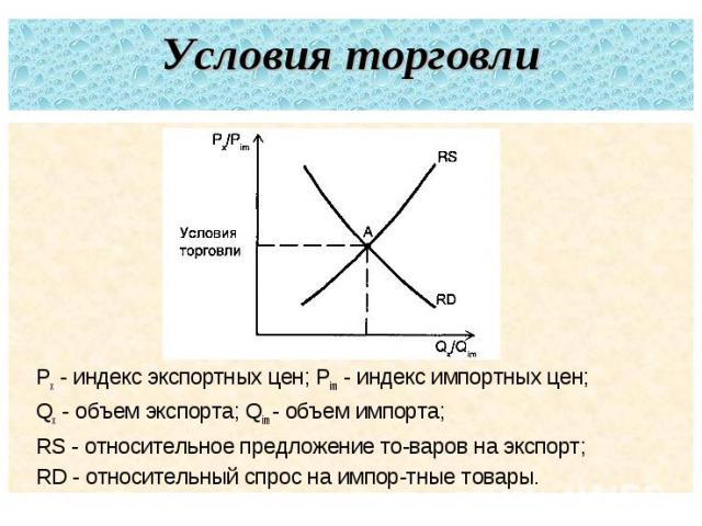 Условия торговли Рх - индекс экспортных цен; Рim - индекс импортных цен;Qx - объем экспорта; Qim - объем импорта;RS - относительное предложение товаров на экспорт;RD - относительный спрос на импортные товары.