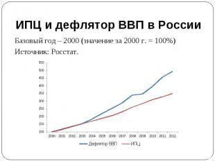 ИПЦ и дефлятор ВВП в России Базовый год – 2000 (значение за 2000 г. = 100%)Источ