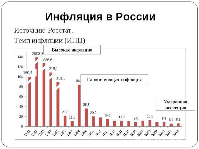 https://fs1.ppt4web.ru/images/2966/54298/640/img10.jpg