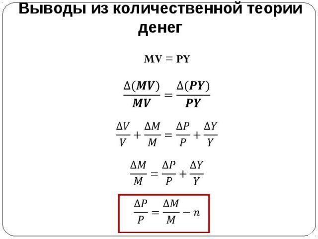 Выводы из количественной теории денег
