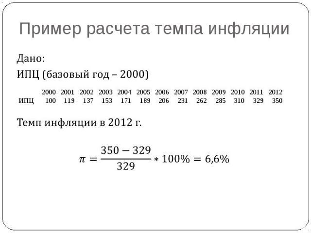Пример расчета темпа инфляции