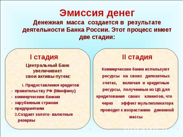 Эмиссия денегДенежная масса создается в результате деятельности Банка России. Этот процесс имеет две стадии: Центральный Банк увеличивает свои активы путем: I. Предоставления кредитов- правительству РФ (Минфину)- коммерческим банкам- зарубежным стра…