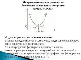 Макроэкономическое равновесиеРавновесие на национальном рынкеМодель «AD-AS» Моде