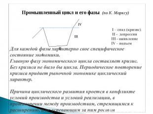 Промышленный цикл и его фазы (по К. Марксу) I – спад (кризис) II - депрессия III