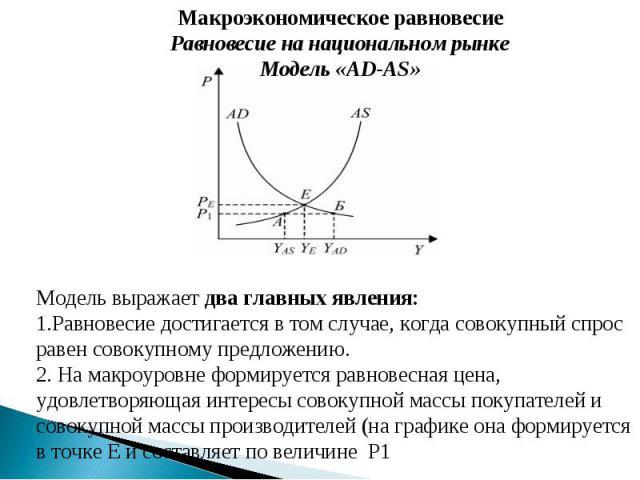 Макроэкономическое равновесиеРавновесие на национальном рынкеМодель «AD-AS» Модель выражает два главных явления:Равновесие достигается в том случае, когда совокупный спрос равен совокупному предложению. На макроуровне формируется равновесная цена, у…