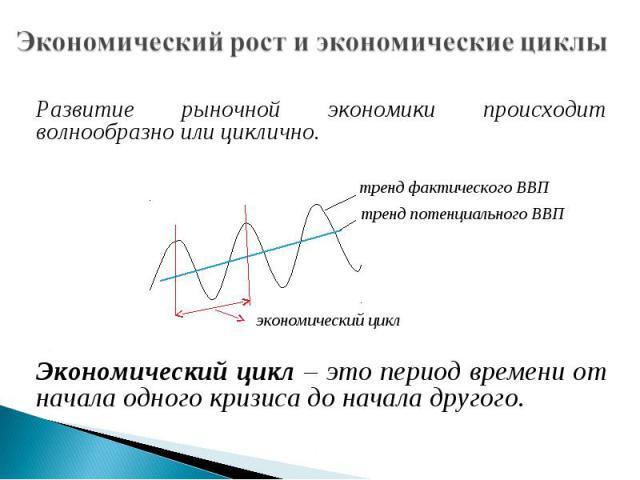 Экономический рост и экономические циклы Развитие рыночной экономики происходит волнообразно или циклично. тренд фактического ВВП тренд потенциального ВВП экономический циклЭкономический цикл – это период времени от начала одного кризиса до начала д…