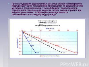 При исследовании водонефтяных объектов обработка материалов гидродинамических ис