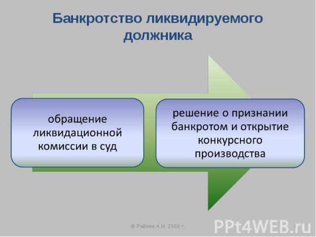 Банкротство ликвидируемого должника обращение ликвидационной комиссии в судрешение о признании банкротом и открытие конкурсного производства