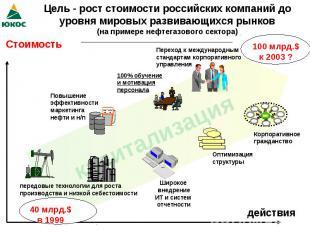 Цель - рост стоимости российских компаний до уровня мировых развивающихся рынков