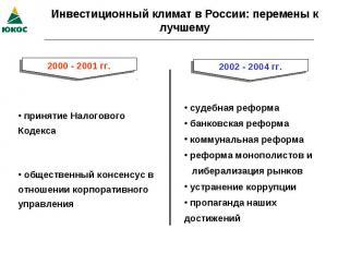 Инвестиционный климат в России: перемены к лучшему принятие Налогового Кодекса о