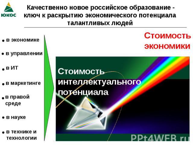 Качественно новое российское образование - ключ к раскрытию экономического потенциала талантливых людей Стоимость экономики