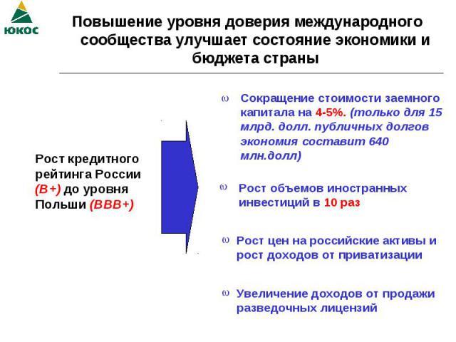 Повышение уровня доверия международного сообщества улучшает состояние экономики и бюджета страны Рост кредитного рейтинга России (В+) до уровня Польши (ВВВ+) Сокращение стоимости заемного капитала на 4-5%. (только для 15 млрд. долл. публичных долгов…
