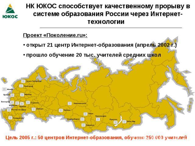 НК ЮКОС способствует качественному прорыву в системе образования России через Интернет-технологии Проект «Поколение.ru»: открыт 21 центр Интернет-образования (апрель 2002 г.) прошло обучение 20 тыс. учителей средних школ Цель 2005 г.: 50 центров Инт…