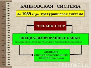 БАНКОВСКАЯ СИСТЕМА До 1989 года трехуровневая система ГОСБАНК СССР СПЕЦИАЛИЗИРОВ