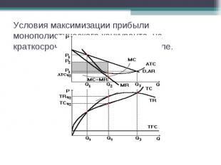 Условия максимизации прибыли монополистического конкурента на краткосрочном врем