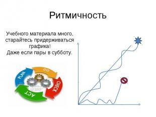 Ритмичность Учебного материала много,старайтесь придерживаться графика!Даже если