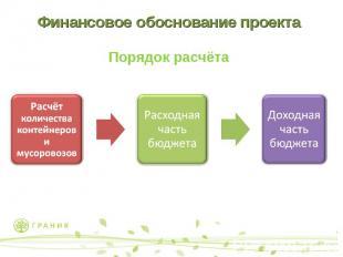 Финансовое обоснование проектаПорядок расчёта Расчёт количества контейнеров и му