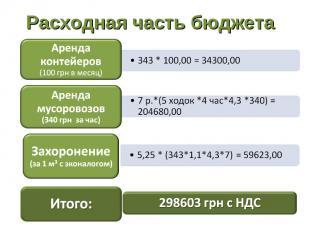 Расходная часть бюджета Аренда контейеров (100 грн в месяц)343 * 100,00 = 34300,