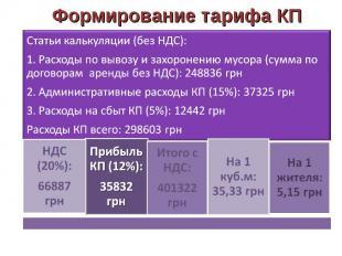 Формирование тарифа КП Статьи калькуляции (без НДС):1. Расходы по вывозу и захор