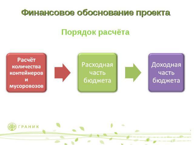 Финансовое обоснование проектаПорядок расчёта Расчёт количества контейнеров и мусоровозовРасходная часть бюджетаДоходная часть бюджета