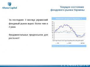 Текущее состояние фондового рынка Украины За последние 3 месяца украинский фондо