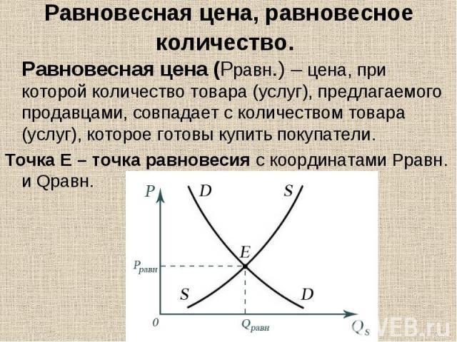 Равновесная цена, равновесное количество. Равновесная цена (Рравн.)– цена, при которой количество товара (услуг), предлагаемого продавцами, совпадает с количеством товара (услуг), которое готовы купить покупатели. Точка Е – точка равновесия с коорд…