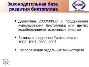 Законодательная база развития биотоплива Директива 2003/30/EC о продвижении испо