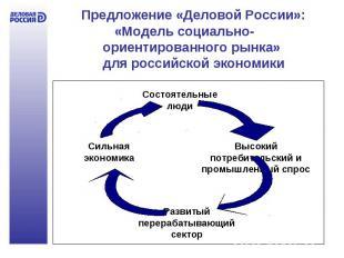 Предложение «Деловой России»: «Модель социально- ориентированного рынка» для рос