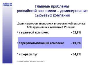 Главные проблемы российской экономики – доминирование сырьевых компаний Доля сек