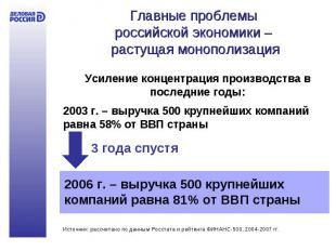 Главные проблемы российской экономики – растущая монополизация Усиление концентр