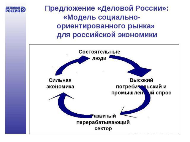 Предложение «Деловой России»: «Модель социально- ориентированного рынка» для российской экономики