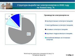 Структура выработки электроэнергии в 2008 году по Казахстану, %