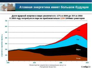 Атомная энергетика имеет большое будущее Доля ядерной энергии в мире увеличится