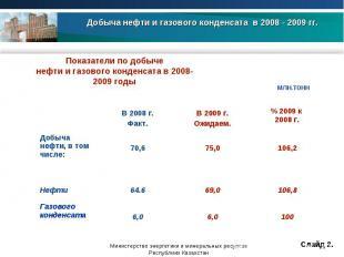 Добыча нефти и газового конденсата в 2008 - 2009 гг. Показатели по добыченефти и