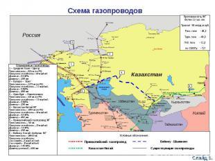 Схема газопроводов Планируемые газопроводы:1 – Средняя Азия – ЦентрПротяженность