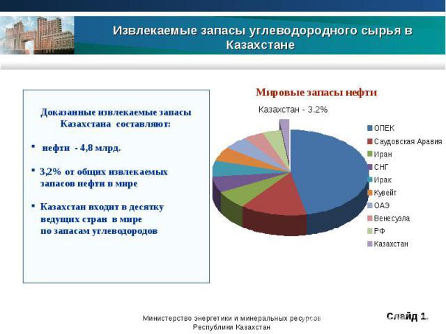 Извлекаемые запасы углеводородного сырья в Казахстане Доказанные извлекаемые запасы Казахстана составляют: нефти - 4,8 млрд. 3,2% от общих извлекаемых запасов нефти в мире Казахстан входит в десятку ведущих стран в мире по запасам углеводородов