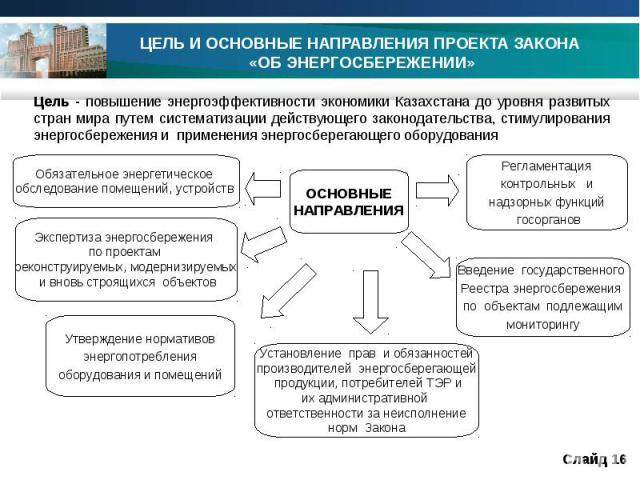 ЦЕЛЬ И ОСНОВНЫЕ НАПРАВЛЕНИЯ ПРОЕКТА ЗАКОНА «ОБ ЭНЕРГОСБЕРЕЖЕНИИ» Цель - повышение энергоэффективности экономики Казахстана до уровня развитых стран мира путем систематизации действующего законодательства, стимулирования энергосбережения и применения…
