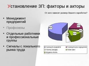 Установление ЗП: факторы и акторы Менеджмент предприятийПрофсоюзыОтдельные работ