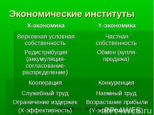Экономические институты