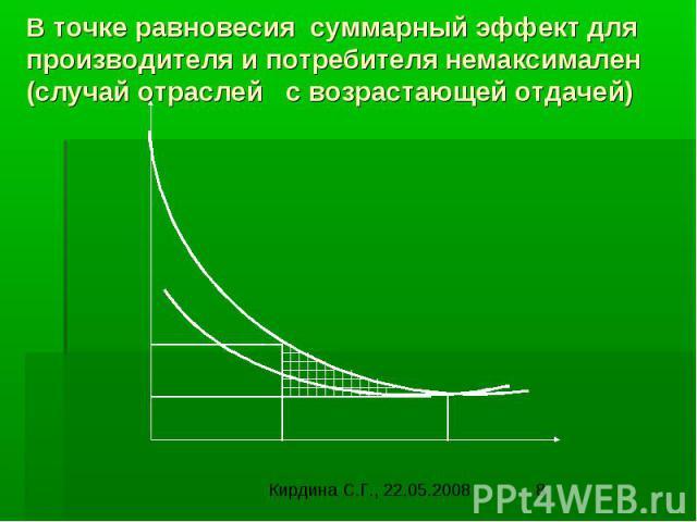 В точке равновесия суммарный эффект для производителя и потребителя немаксимален (случай отраслей с возрастающей отдачей)