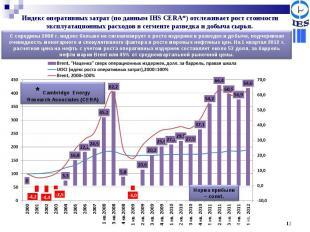 Индекс оперативных затрат (по данным IHS CERA*) отслеживает рост стоимости экспл