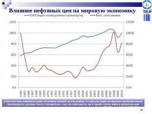 Влияние нефтяных цен на мировую экономику Если высокие нефтяные цены негативно в