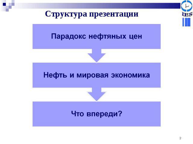Структура презентации Парадокс нефтяных ценНефть и мировая экономикаЧто впереди?