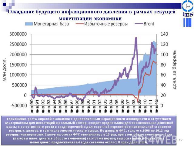 Ожидание будущего инфляционного давления в рамках текущей монетизации экономики Торможение роста мировой экономики с одновременным наращиванием ликвидности и отсутствием альтернативы для инвестиций в реальный сектор, создает предпосылки для обесцени…