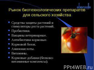 Рынок биотехнологических препаратов для сельского хозяйства Средства защиты раст