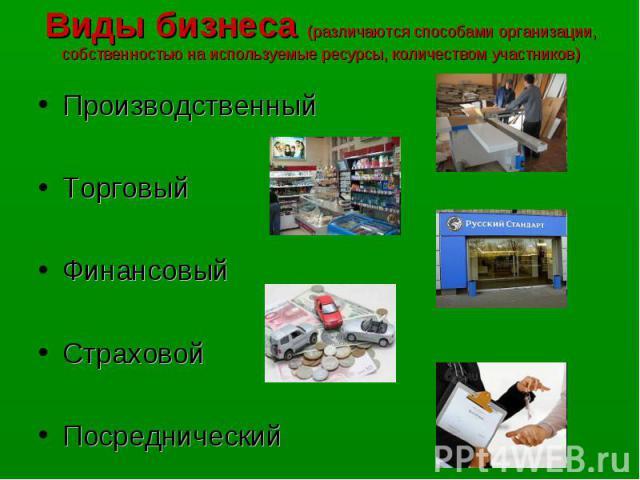 Виды бизнеса (различаются способами организации, собственностью на используемые ресурсы, количеством участников) ПроизводственныйТорговыйФинансовыйСтраховойПосреднический