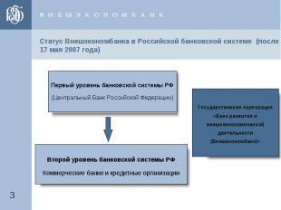 Статус Внешэкономбанка в Российской банковской системе (после 17 мая 2007 года)